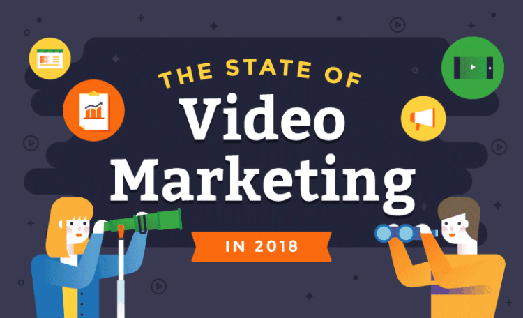State of Video Marketing Infographic Breadnbeyond
