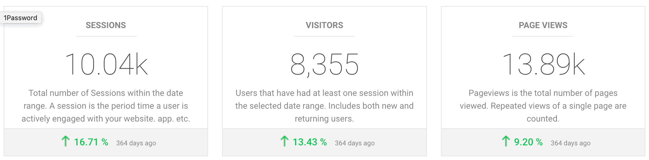 Google Analytics Traffic Stats